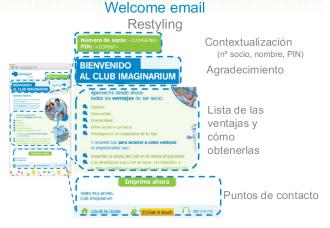 email bienvenida imaginarium