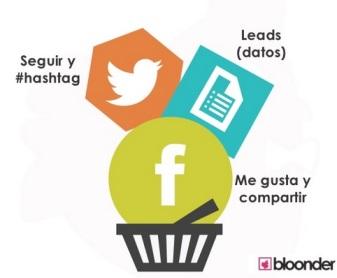 Objetivos de los concursos en Redes Sociales
