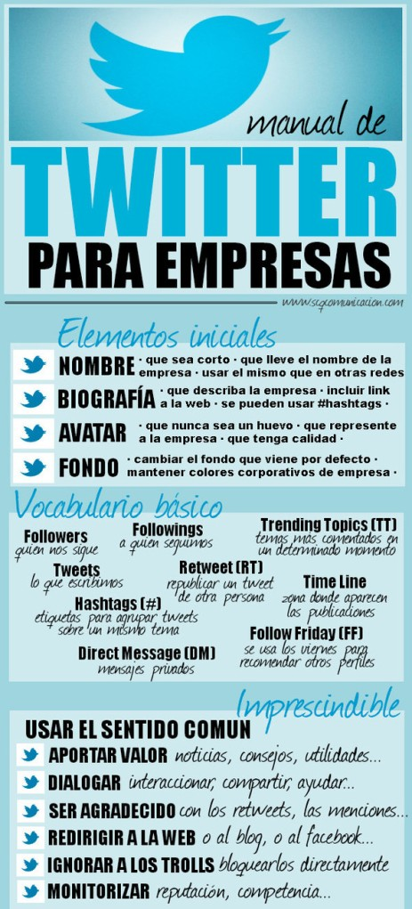 infografia_twitter_empresas